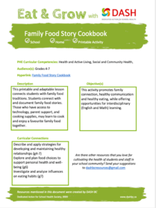 Family Food Story Cookbook Lesson Plan image