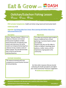 Oolichan/ Eulachon Fishing Lesson image