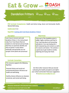 Dandelion Fritters image