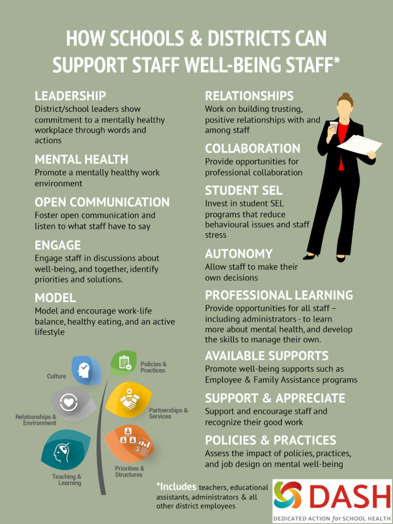 How School Districts Can Support Staff Well-Being image