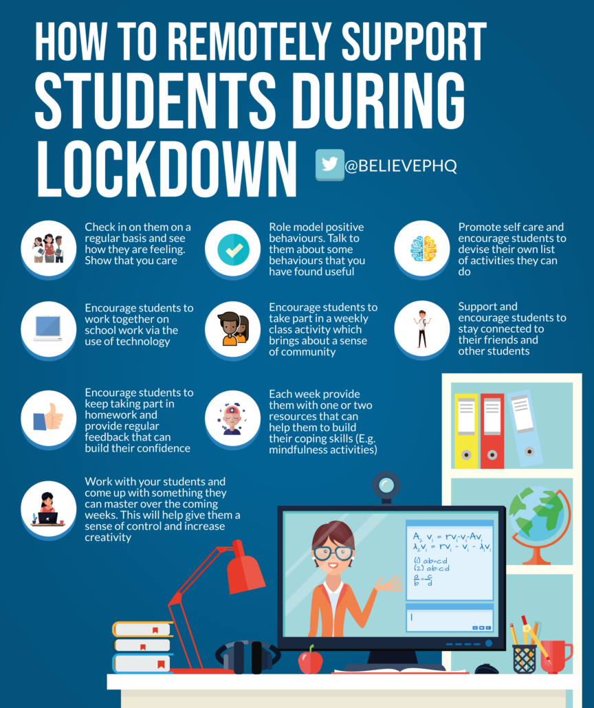 How to Remotely Support Students During Lockdown image