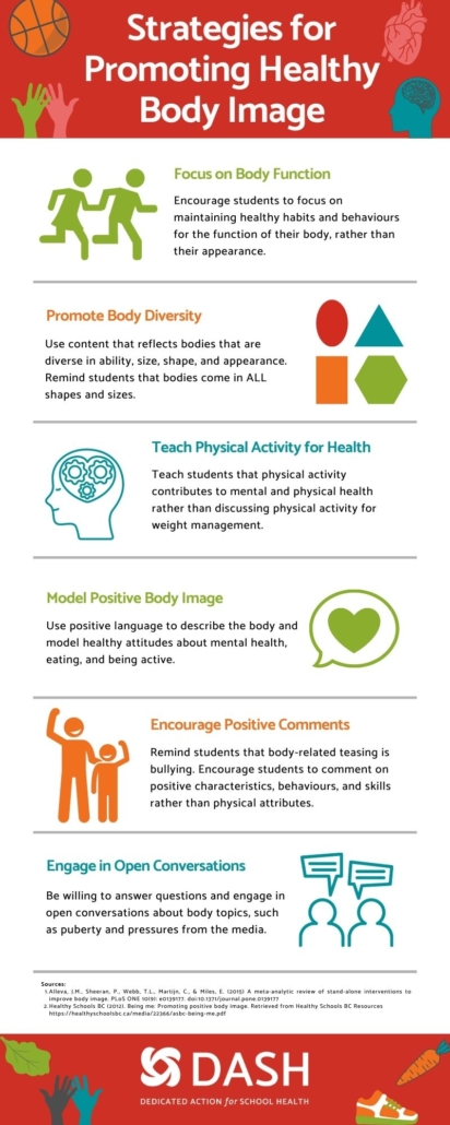 Strategies for Promoting a Healthy Body Image image
