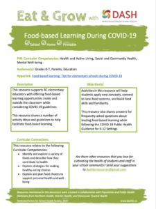 Food Based Learning During COVID-19 image