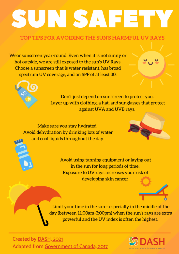 Top Tips for Sun Safety image