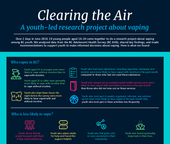 Clearing the Air: A youth-led research project about vaping (McCreary Centre Society) image